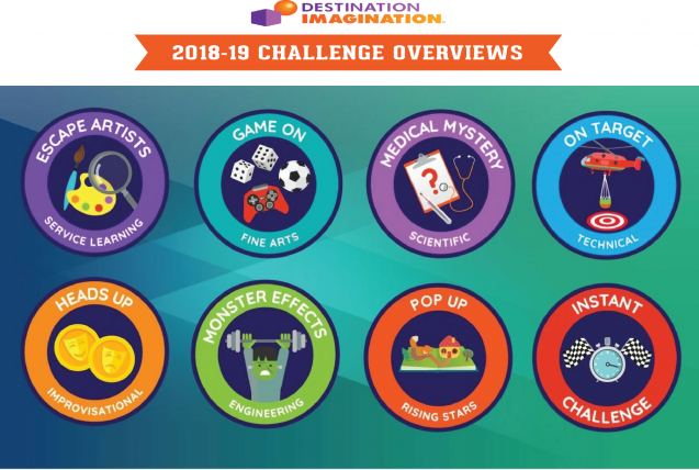 2018-19 Challenge previews are here!