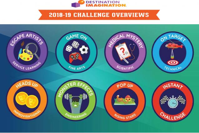 2018-19 Challenge Overviews